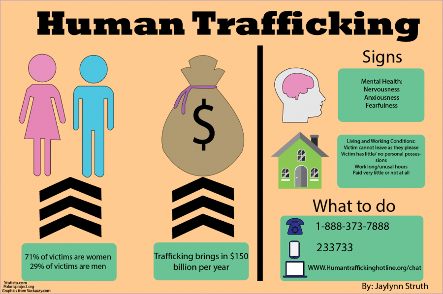 Human+trafficking+remains+a+worldwide+concern