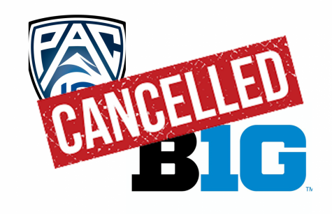 Big 10, PAC 12 cancel fall football season due to COVID-19